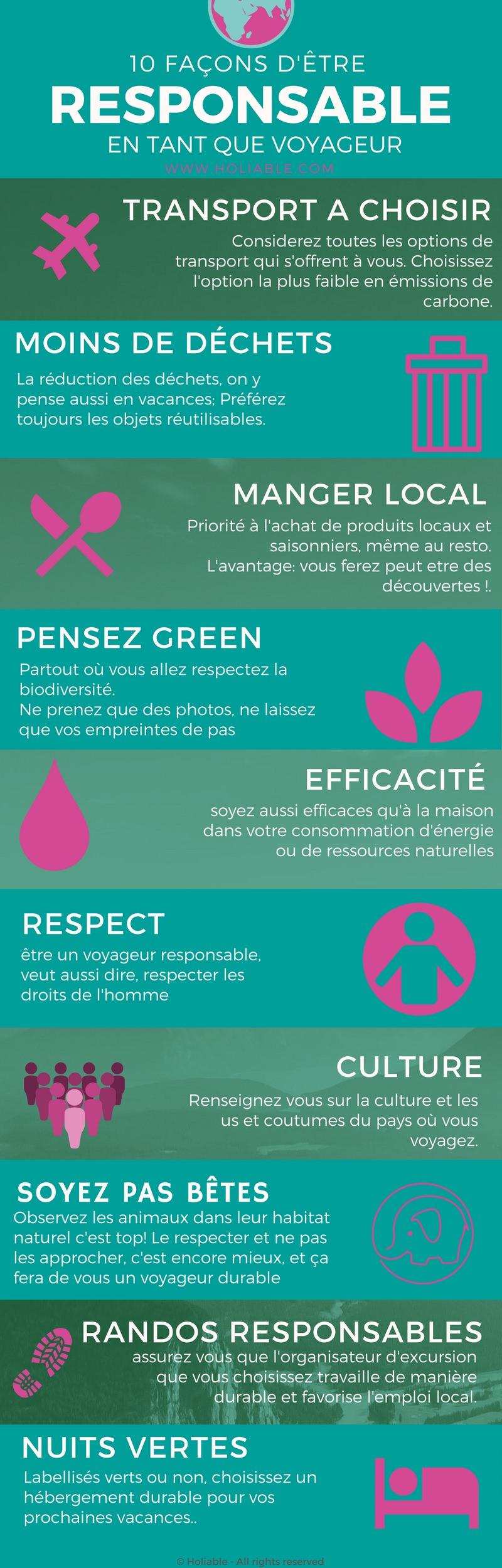 infographie voyageur responsable
