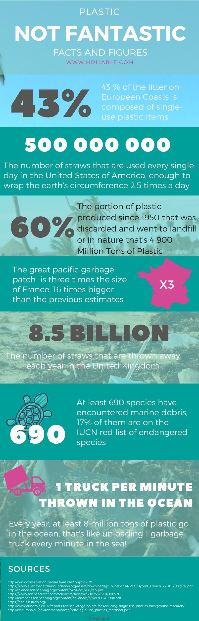 infographic_plasticfactsandfigures